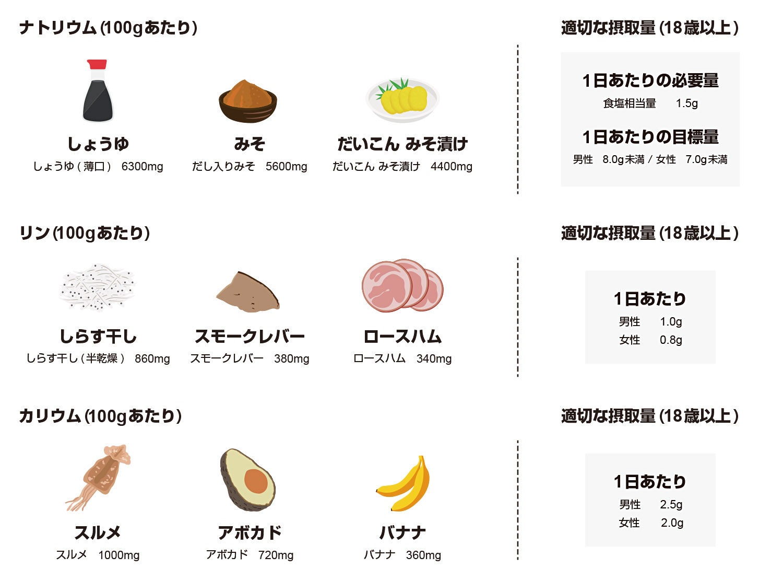 亜鉛 を 含む 食べ物